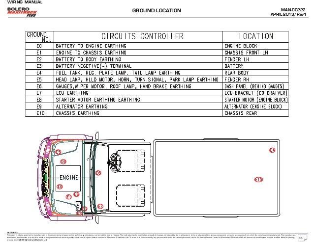 Mahindra 3525 Wiring Diagram | Repair Manual on