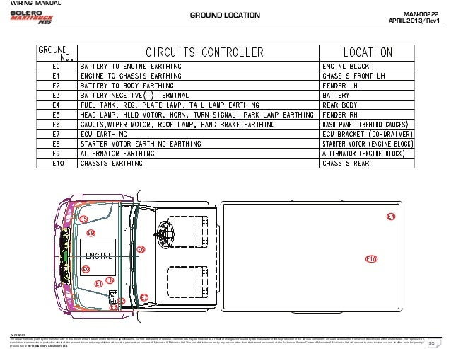 Mahindra Wiring Diagrams - Wiring Diagram Img on