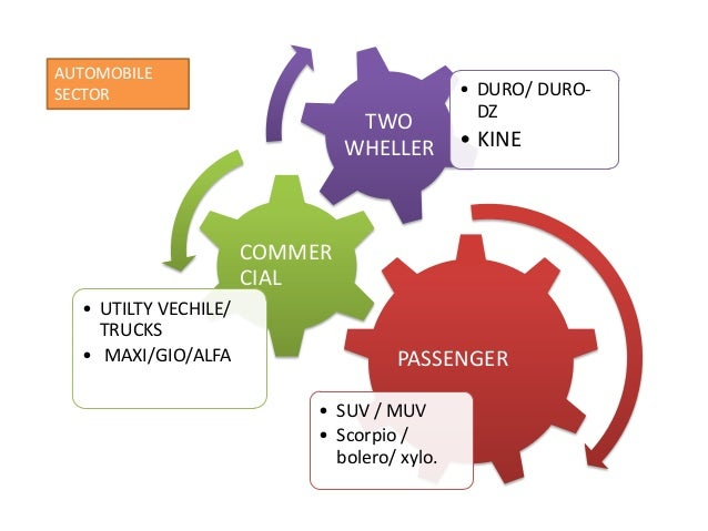 KEY PLAYERS                            1. TATA MOTORS Market Share: Commercial Vehicles 63.94%, Passenger Vehicles 16.45...