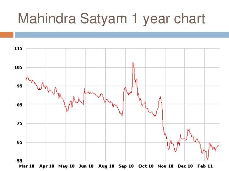 Mahindra Satyam - Financial and Strategic Analysis Review