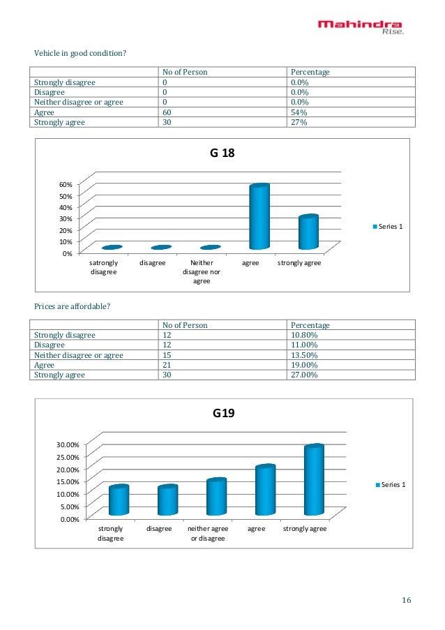 mahindra and mahindra project report pdf