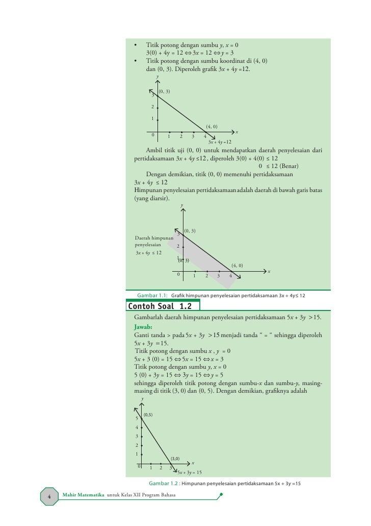 Mahir Matematika 3 Untuk Kelas Xii Sma Dan Ma Program Bahasa
