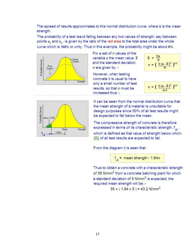 compressive strength of concrete pdf