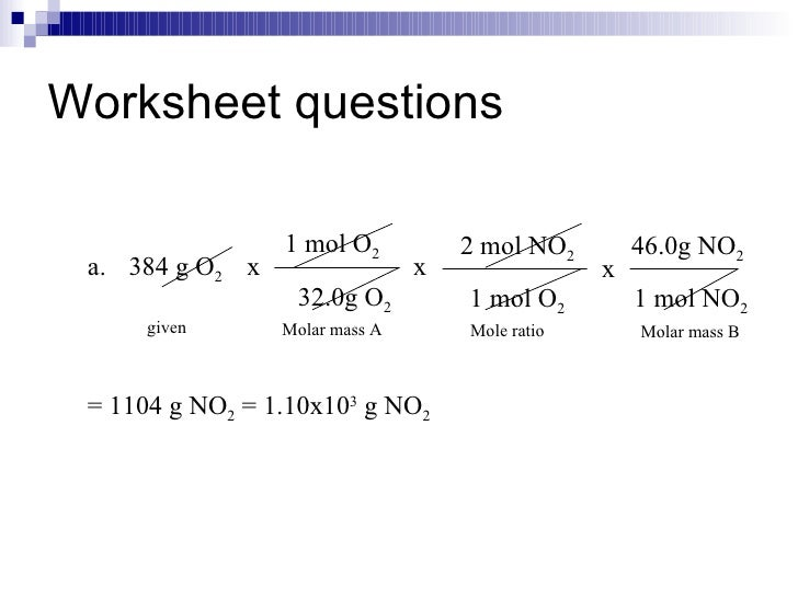Stoichiometry – Mass-mass Stoichiometry Worksheet