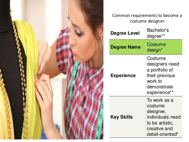 5. Common requirements to become a costume designer ...  sc 1 st  SlideShare & Mahpara