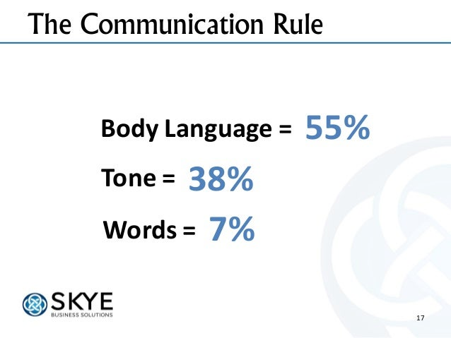 Leading with Influence_SKYE