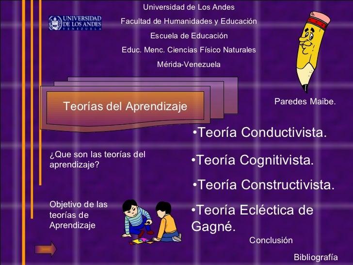 <ul><li>Teoría Conductivista. </li></ul><ul><li>Teoría Cognitivista. </li></ul><ul><li>Teoría Constructivista. </li></ul>O...