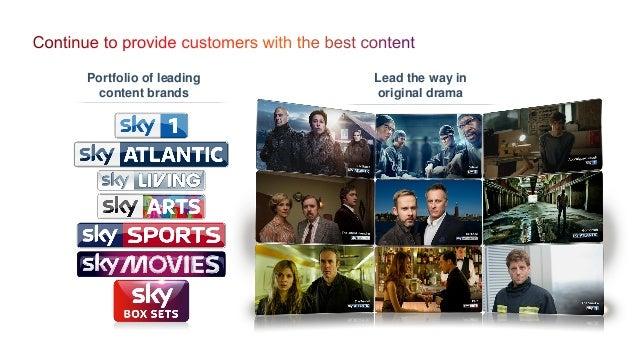 6m+Registered viewers 10.9mViews per week