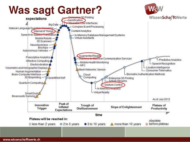Learning to go - Wissen Time-to-Market - KnowTech 2013 Slide 3