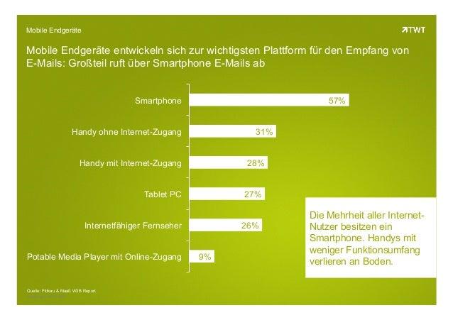 Copyright 2013 TWT Mobile Endgeräte Mobile Endgeräte entwickeln sich zur wichtigsten Plattform für den Empfang von E-Mails...