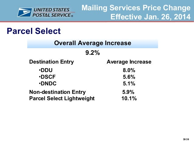 Mailing Services Price Changes