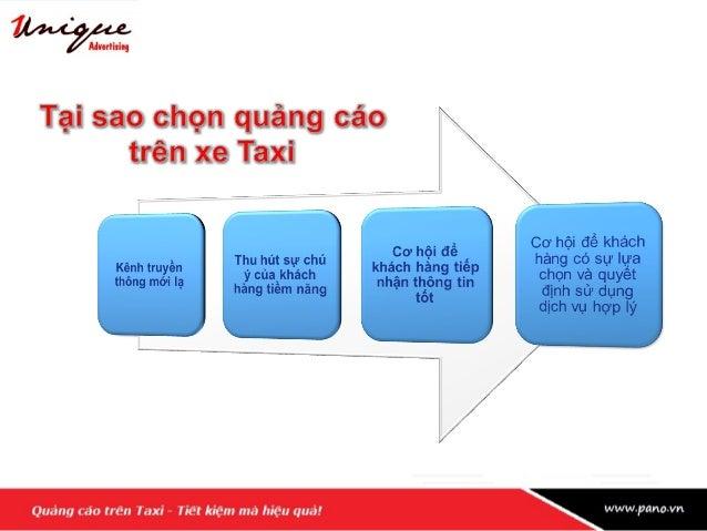 LỢI ÍCH QUẢNG CÁO TRÊN XE TAXI Không gian và thời gian lưu thông của xe Taxi gần như không hạn chế. Không gian và thời gia...