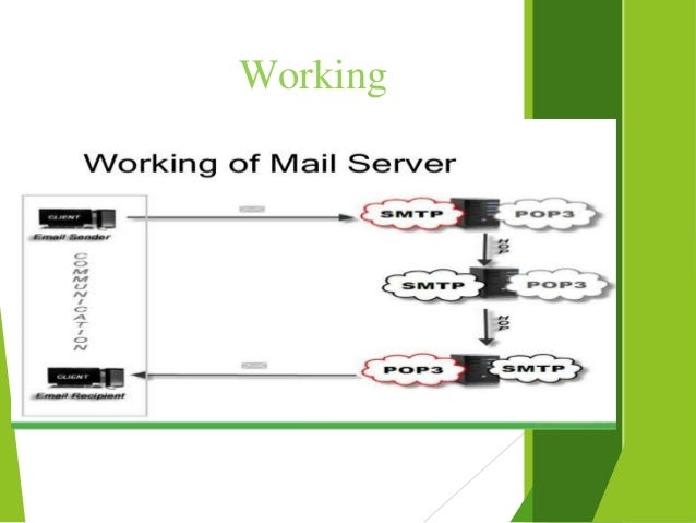 Mail server using Linux(Ubuntu)