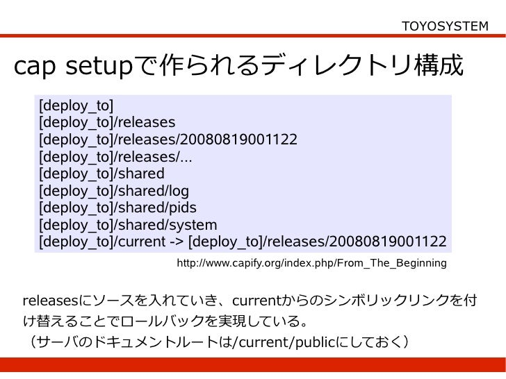 TOYOSYSTEM   cap setupで作られるディレクトリ構成  [deploy_to]  [deploy_to]/releases  [deploy_to]/releases/20080819001122  [deploy_to]/r...