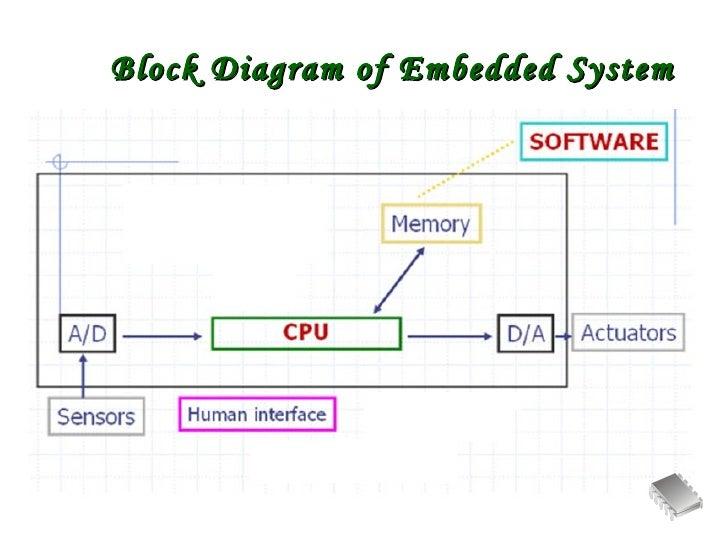 Characteristics Of Bad Software Design