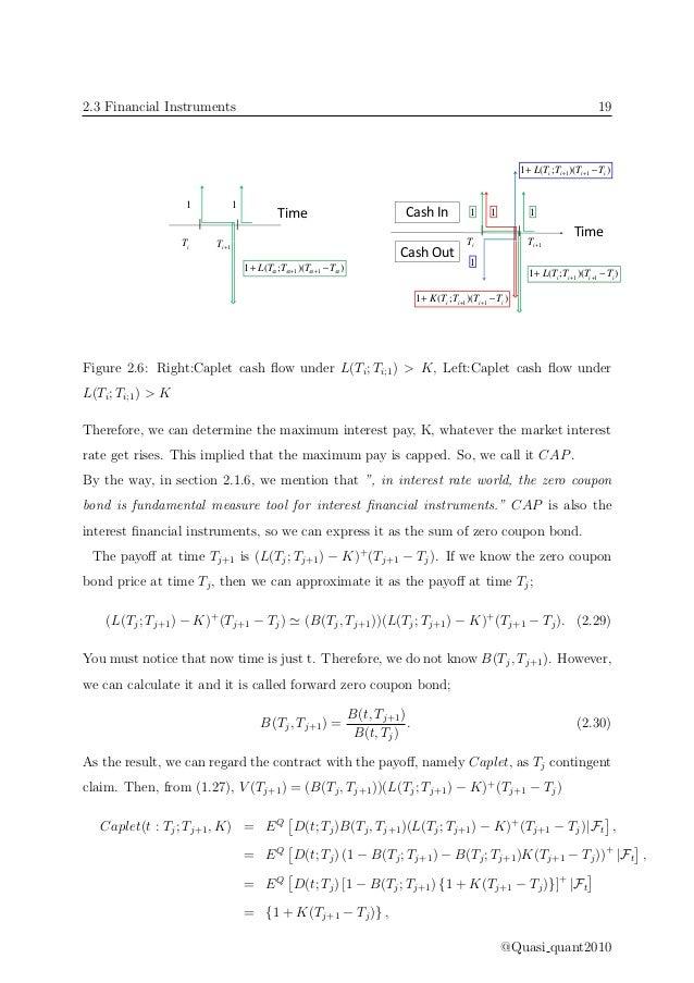 金利期間構造について:Forward Martingale Measureの導出