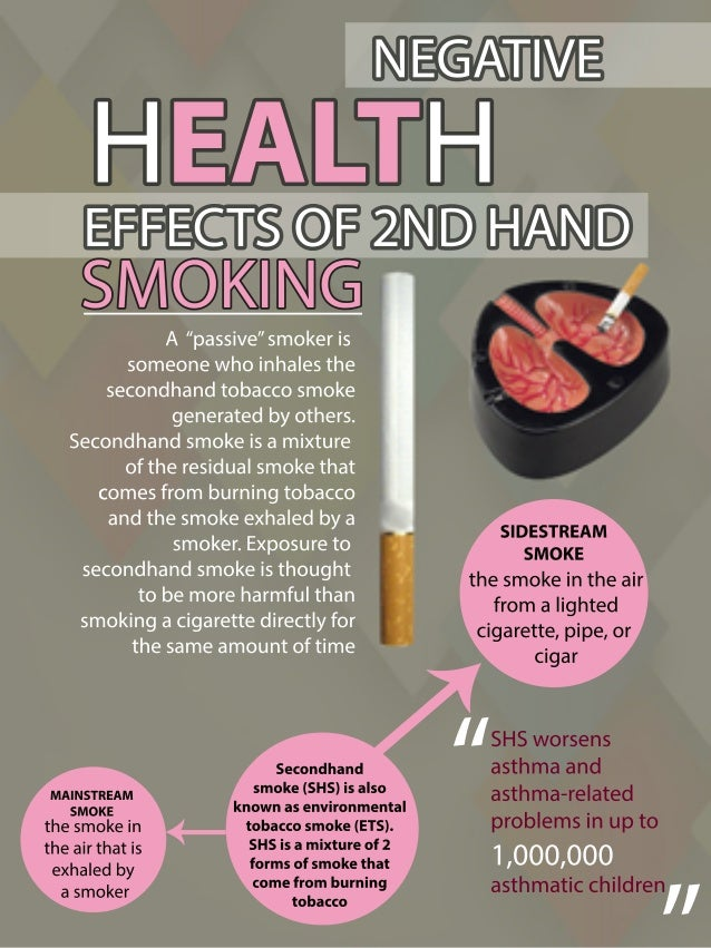 the hazards of smoking As a member of the fire service, you know all too well the dangers of unattended or improperly discarded smoking materials share these free resources to teach smokers about the importance.