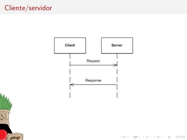 Inciando con AngularJS y JavaEE 7 Slide 2