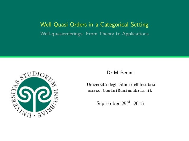 Well Quasi Orders in a Categorical Setting Well-quasiorderings: From Theory to Applications Dr M Benini Università degli S...