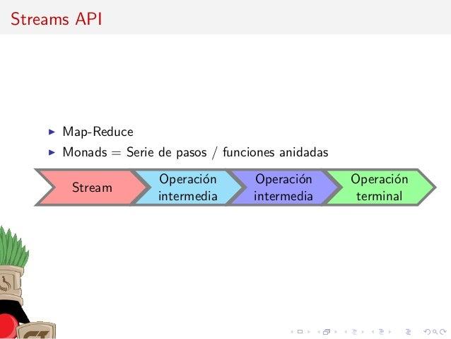 Streams API Map-Reduce Monads = Serie de pasos / funciones anidadas Stream Operaci´on intermedia Operaci´on intermedia Ope...
