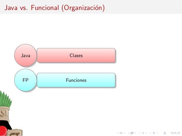 Java vs. Funcional (Organizaci´on) Java Clases FP Funciones