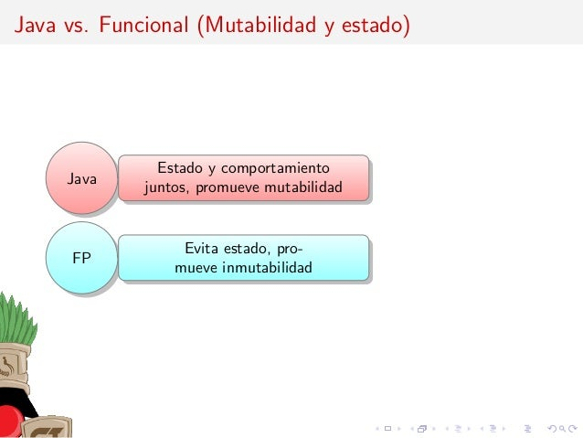 Java vs. Funcional (Mutabilidad y estado) Java Estado y comportamiento juntos, promueve mutabilidad FP Evita estado, pro- ...