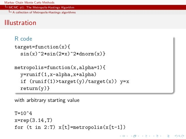 Introduction to MCMC methods