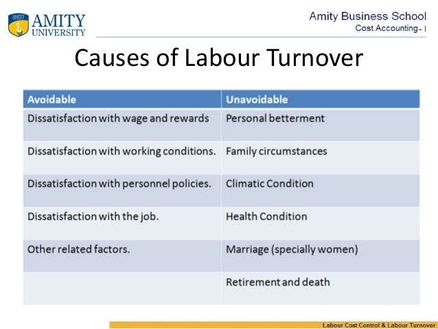 Labour turnover | Causes | Effects | Measures to control