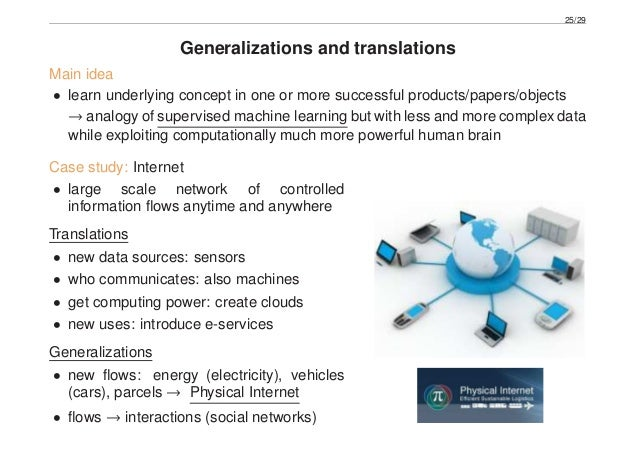 telecommunication term paper White paper: download this white paper to learn why vice president and transformation strategist, chris menier, says ai, big data, and iot will play a critical role in cable and telecommunications strategies for delivering better customer experiences and overcoming the challenges presented by cord-cutting.