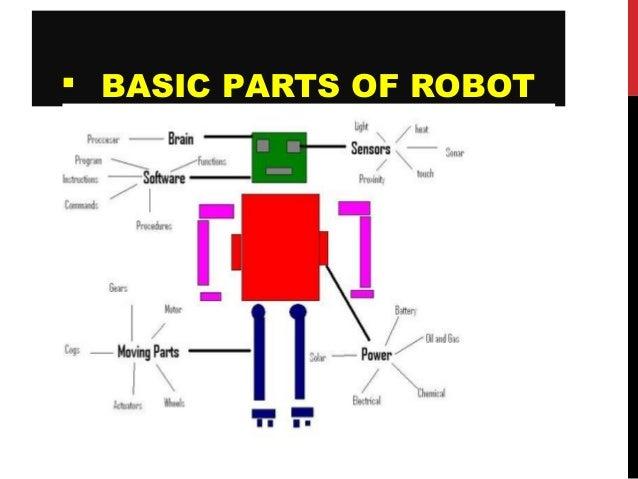 branch diagram of simple robotics