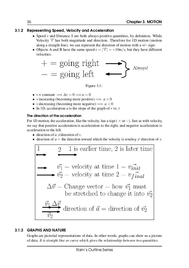 Physics Notes First Year Class