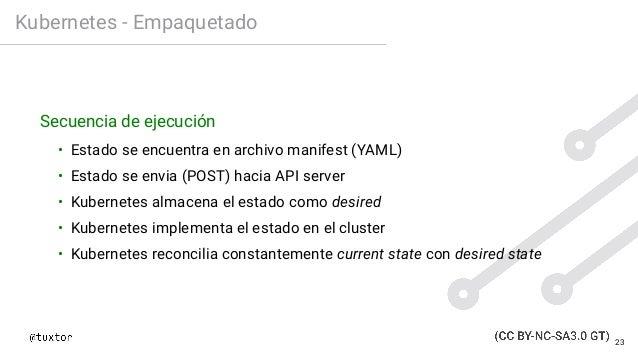 Kubernetes - Empaquetado Secuencia de ejecución • Estado se encuentra en archivo manifest (YAML) • Estado se envia (POST) ...
