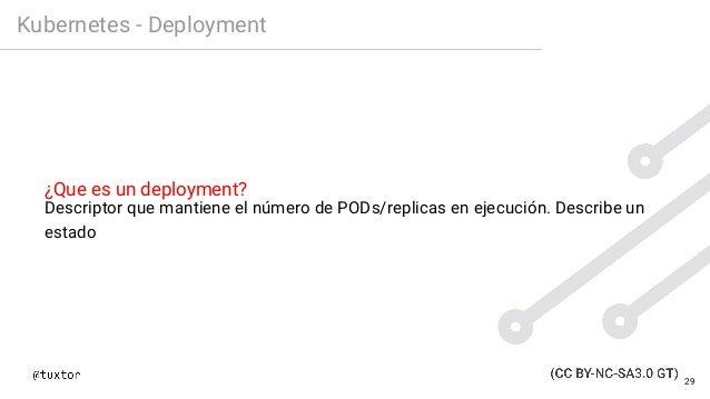 Kubernetes - Deployment ¿Que es un deployment? Descriptor que mantiene el número de PODs/replicas en ejecución. Describe u...