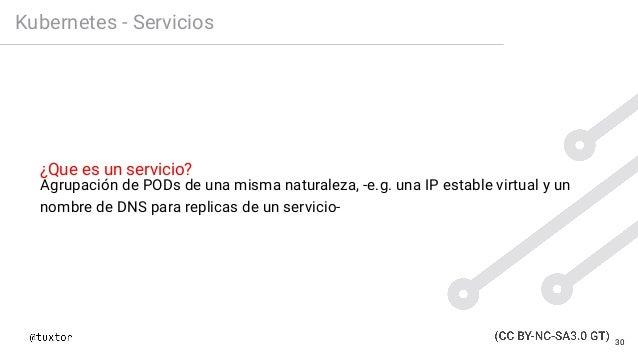 Kubernetes - Servicios ¿Que es un servicio? Agrupación de PODs de una misma naturaleza, -e.g. una IP estable virtual y un ...