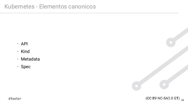 Kubernetes - Elementos canonicos • API • Kind • Metadata • Spec 36
