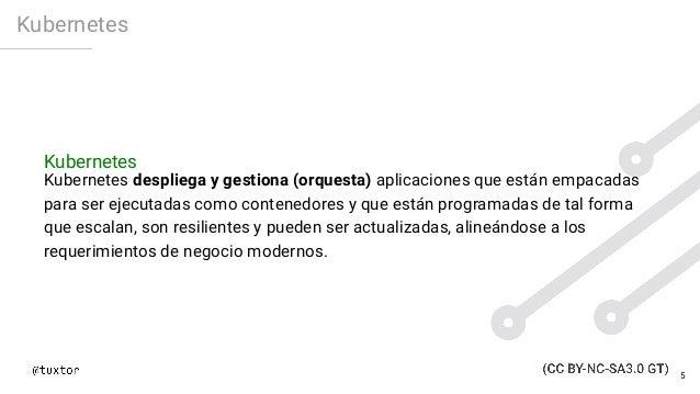Kubernetes Kubernetes Kubernetes despliega y gestiona (orquesta) aplicaciones que están empacadas para ser ejecutadas como...