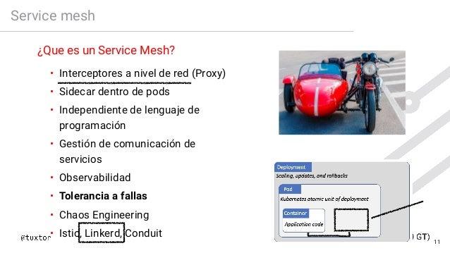 Service mesh ¿Que es un Service Mesh? • Interceptores a nivel de red (Proxy) • Sidecar dentro de pods • Independiente de l...