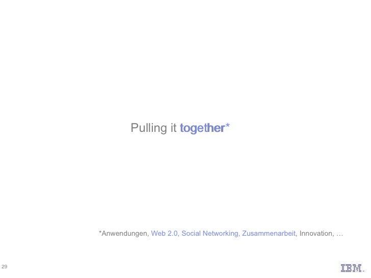 Pulling it together together* *Anwendungen,  Web 2.0, Social Networking, Zusammenarbeit , Innovation, …