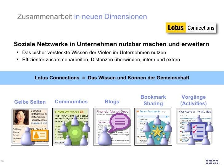<ul><li>Soziale Netzwerke in Unternehmen nutzbar machen und erweitern </li></ul><ul><ul><li>Das bisher versteckte Wissen d...