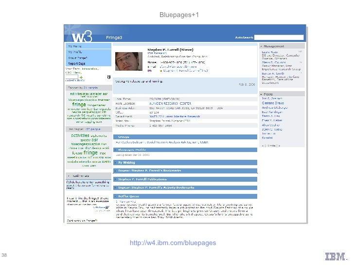 Bluepages+1 http://w4.ibm.com/bluepages