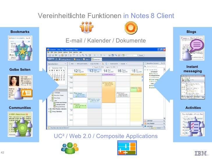 E-mail / Kalender / Dokumente UC² / Web 2.0 / Composite Applications Vereinheitlichte Funktionen  in Notes 8 Client Blogs ...