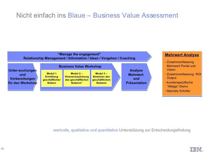 """"""" Manage the engagement"""" Relationship Management / Information / Ideen / Vorgehen / Coaching <ul><li>Mehrwert Analyse </li..."""