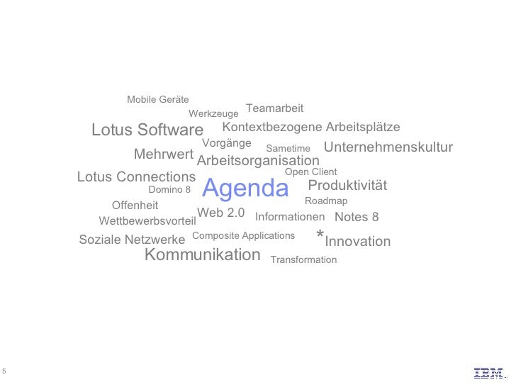 Agenda Domino 8 Notes 8 Sametime Web 2.0 Roadmap Soziale Netzwerke * Innovation Lotus Connections Composite Applications L...