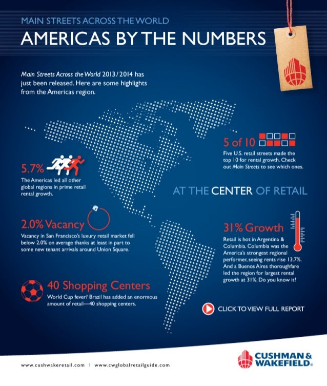 Americas by the numbers - Main Streets Across the World 2013