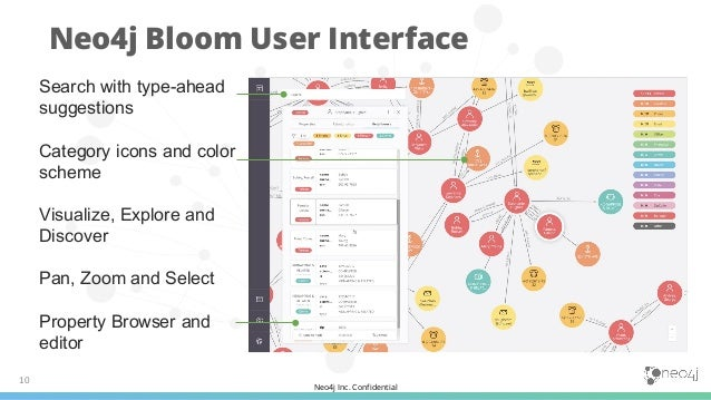 Neo4j Inc. Confidential Neo4j Bloom User Interface 10 Search with type-ahead suggestions Category icons and color scheme V...