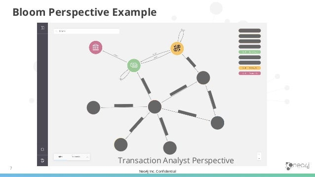Neo4j Inc. Confidential 7 Transaction Analyst Perspective Bloom Perspective Example