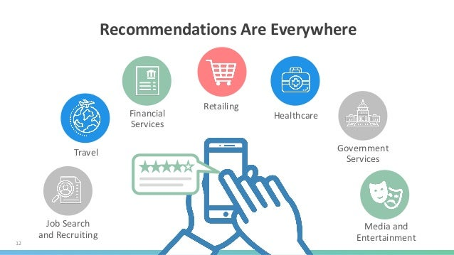 12 Recommendations Are Everywhere Job Search and Recruiting Financial Services Retailing Government Services Healthcare Tr...