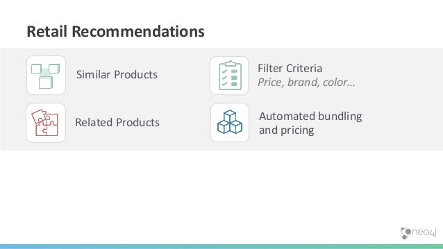 Retail Recommendations Filter Criteria Price, brand, color… Similar Products Automated bundling and pricing Related Produc...