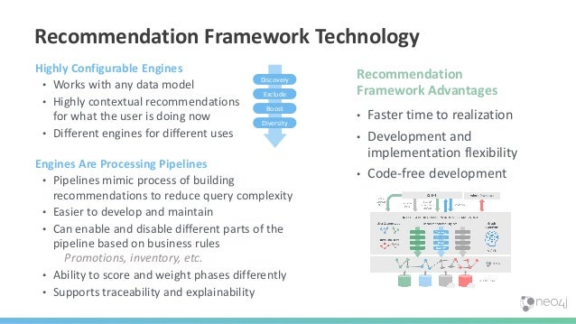 Recommendation Framework Technology Engines Are Processing Pipelines • Pipelines mimic process of building recommendations...