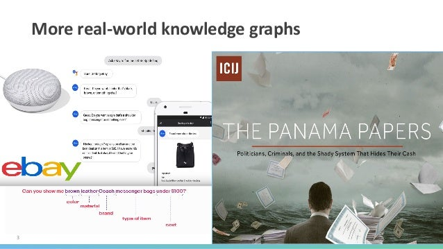 3 More real-world knowledge graphs